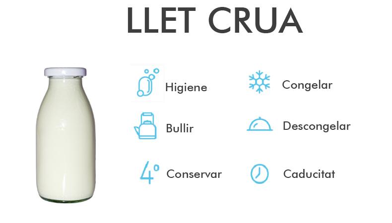 Informació sobre la llet Crua